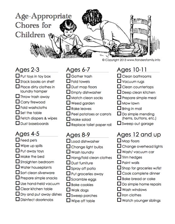 "Age appropriate chores for kids...when safety issues are not involved; some ""older kid"" chores can be done by young kids depending on size and strength."