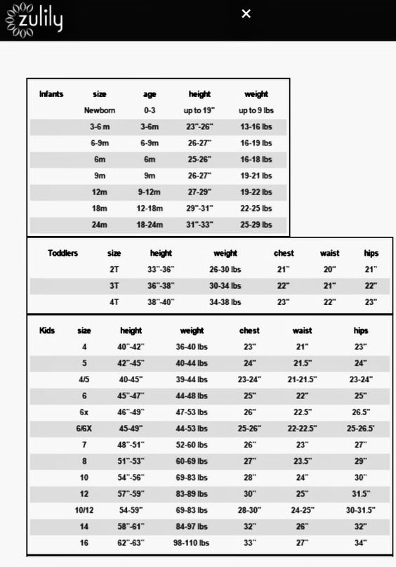 Zulily Size Chart For Little Lass  Size Charts For Children