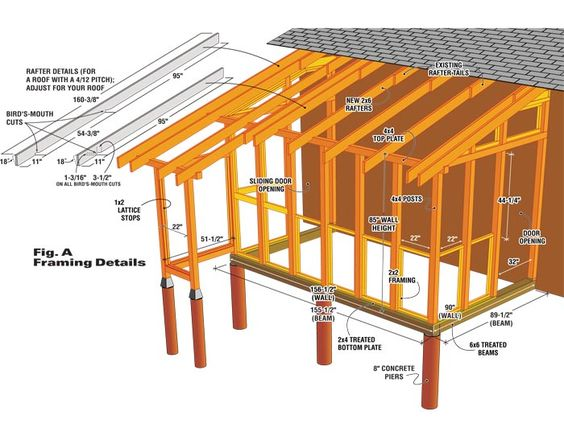 How to build a garden shed addition gardens the family for Building a lean to roof on a house