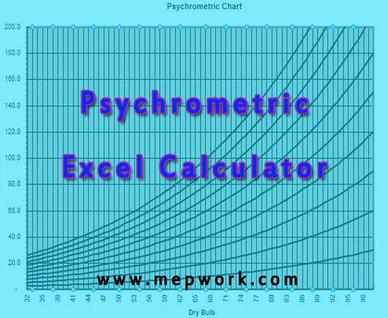 Download Free Psychrometric Excel Calculator Xls Excel