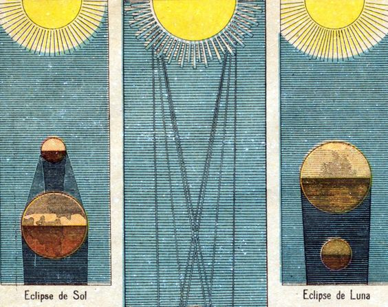 1940 Spanish Vintage Cosmography Print depicting the solar and lunar eclipses