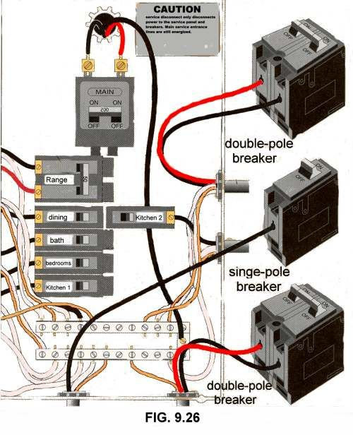 Free Wiring Diagram Electrical Wiring Home Electrical Wiring Electrical Breakers