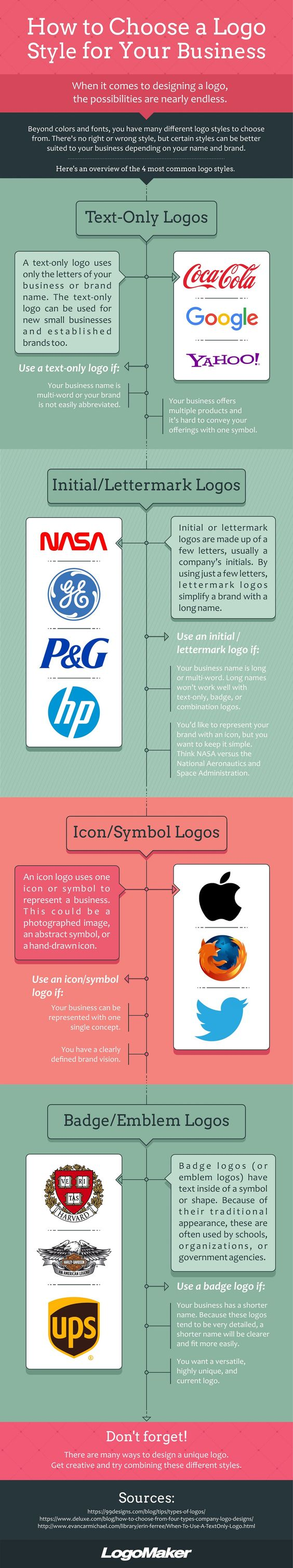 How to Choose a Logo Style for Your Business #Infographic #Business