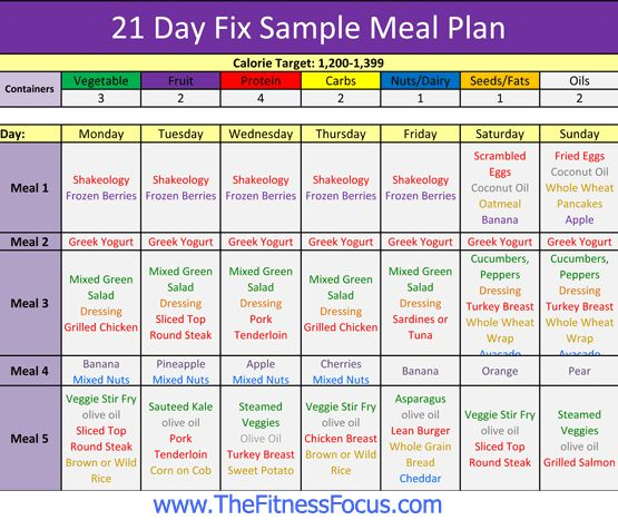 Sample Meal Plan  Grocery Shopping List For The  Day Fix
