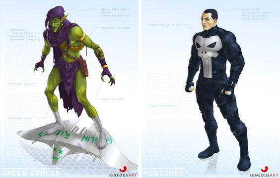 Marvel Remix by Igneous Art , via Behance