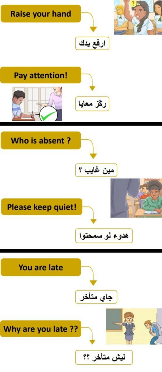 Learning Arabic Msa Fabiennem Learn English Words Learning Arabic Learn Arabic Language