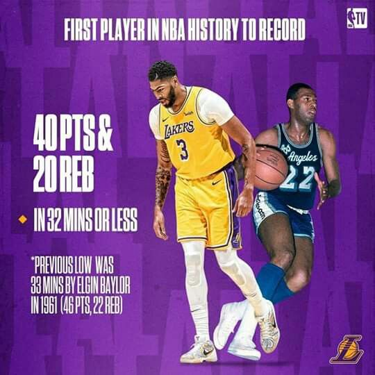 We Can Add Ad To The Laker Greats Already Welldamn Lakercrew4life Lakers Los Angeles Lakers Showtime