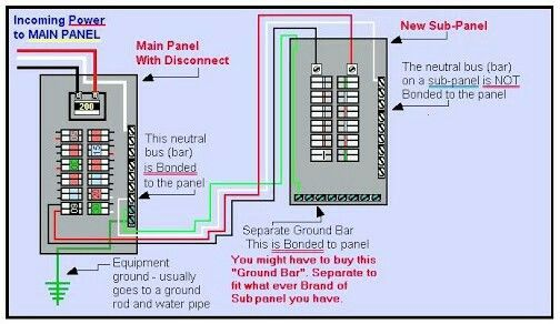 Pin By Dhanarao On Electrical Circuit Breaker Panel Home Electrical Wiring Electrical Wiring