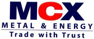 MCX Market Tips, International Market News, MCX Support Level