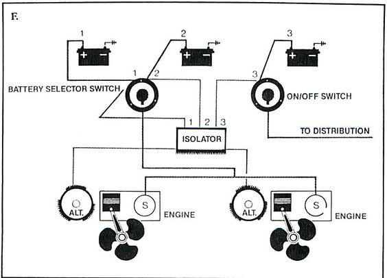 wiring diagram for boat batteries wiring image boat battery isolator switch wiring diagram jodebal com on wiring diagram for boat batteries