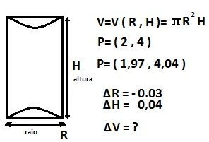 A derivada parcial é basicamente a derivada de uma função com diversas variáveis, em que apenas uma das variáveis é mantida como variável, e as outras variáveis são mantidas como constantes. Sendo ... http://bit.ly/1PCQedt #calculo #derivada #parcial #limite #engenharia #estudo #veja #leia #engquimicasantossp #curta #compartilhe #amigo