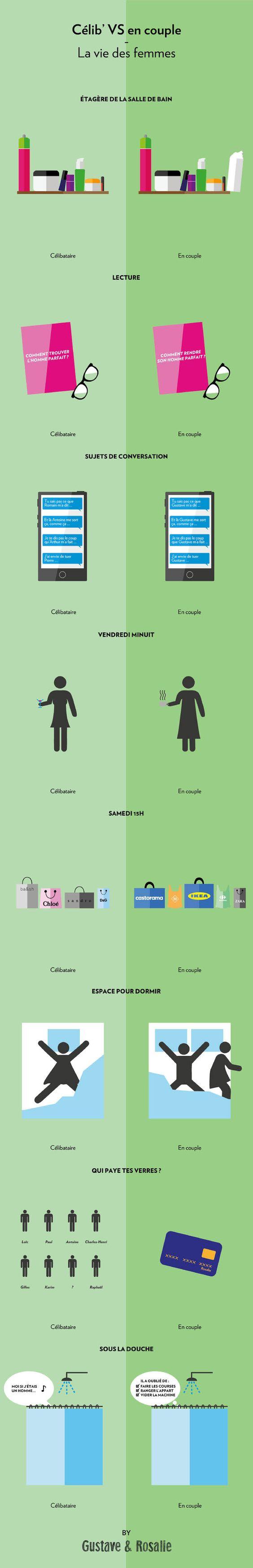 Célibataire VS en couple : Ce qui change chez les femmes Il était une pub: