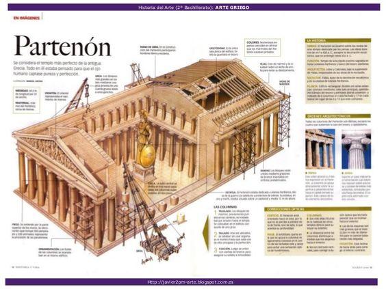Arte Griego Ancient Greek Architecture Ancient Architecture Roman Architecture