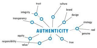 Why Authenticity is so important in Social Media?
