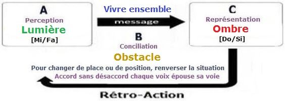 magie - Fora, image et magie invisible Df7807d8117bacb3fd48c3dae027f99a
