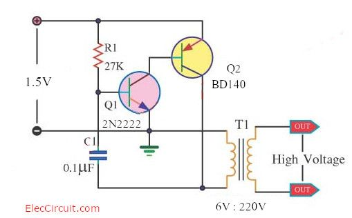 How To Make 1 5v To 220v Inverter Circuit Eleccircuit Com In 2020 Electronic Circuit Projects Electronics Circuit Simple Electronic Circuits