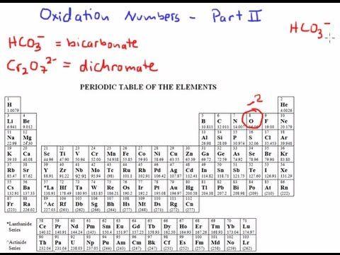 Oxidation Numbers Part Ii Mr Pauller Youtube