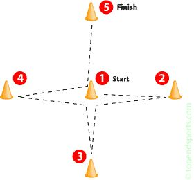 Agility Drills, need to start doing these again.