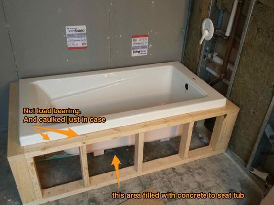 Attractive Drop In Tub Tiling  Lip On Frame Or On Tile?