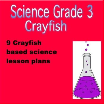 detailed lesson plan in science iii parts Download k-12 detailed lesson plans visit depedresorcescom where you can find lots of materials for teachers and students alike search for files now grade 3 detailed lesson plan in science -1 st to 4 th quarter grade 4 detailed lesson plan.
