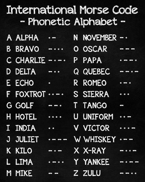 International Farmhouse Phonetic Alphabet Military Alphabet Farmhouse Farmhouseoffi Phonetic Alphabet Alphabet Code Military Alphabet