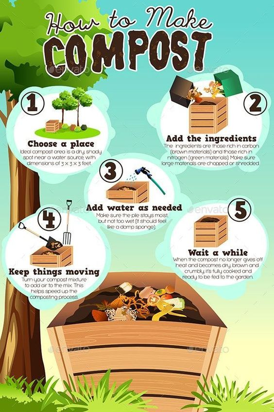 How to Make Compost by artisticco | GraphicRiver