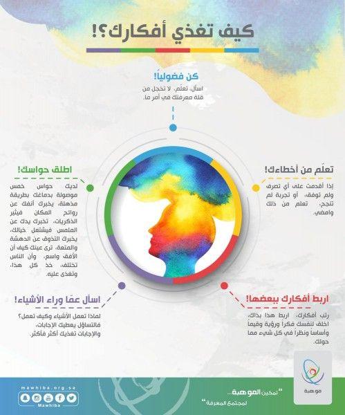 كيف تغذي أفكارك انفوجرافيك موهبة Intellegence Life Skills Activities Positive Notes