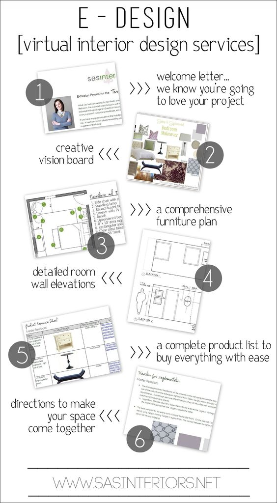 Online design / decorating service for those looking to work with a professional, experienced Interior Designer!! She will design a unique space tailored to meet your style & budget. LOVE!