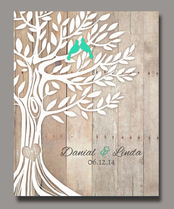 Personalized Wedding Gift, Love Birds in Tree, Newly Weds Gift Family ...