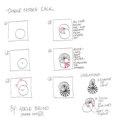 Tickled To Tangle: Cack