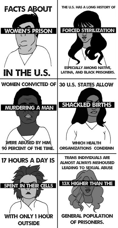 Nothing cute about prison! How about not letting women get into prison.