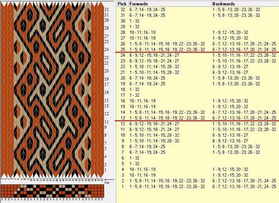 32 tarjetas, 3 colores, repite cada 12 movimientos // sed_791a diseñado en GTT༺❁