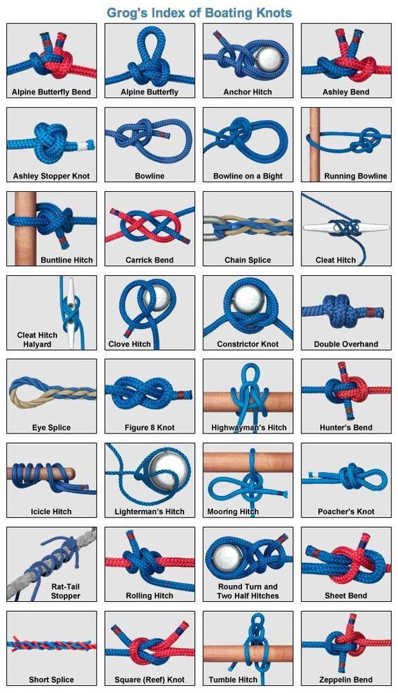 Boating knots how to tie boating knots animated for Animated fishing knots