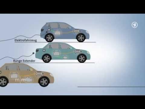 Elektromobilität anschaulich erklärt - ecomento.tv
