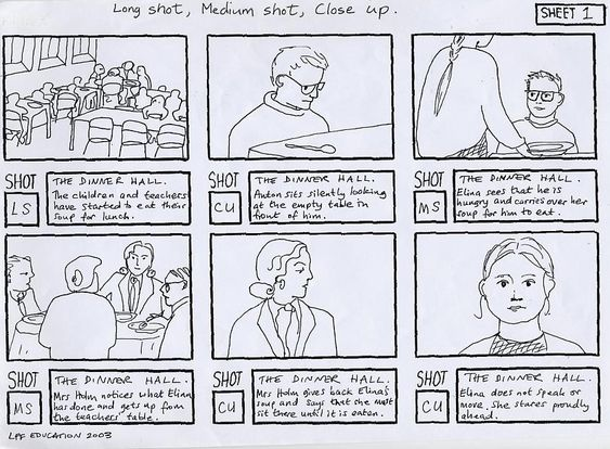 action storyboards