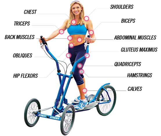 stand up exercise machine