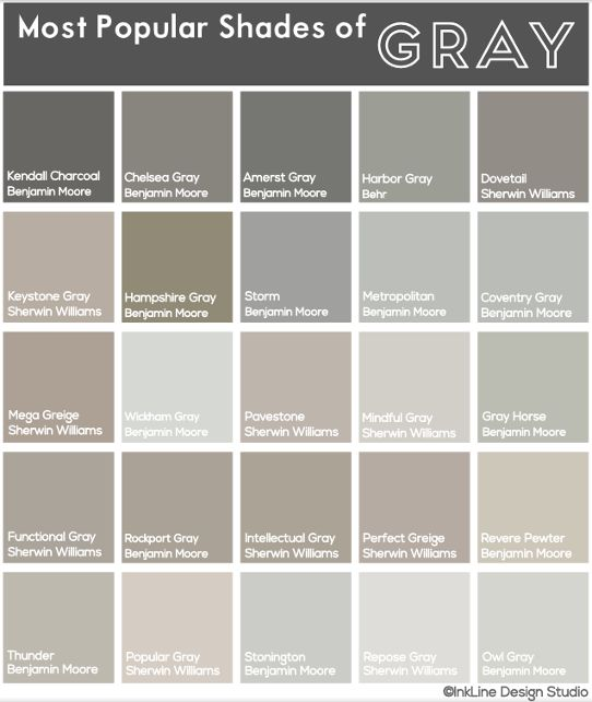 Most popular shades of gray my most recent project for Popular gray paint colors