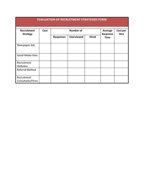 Form 4-Recruitment Strategies Evaluation Human Resource - management meeting agenda template