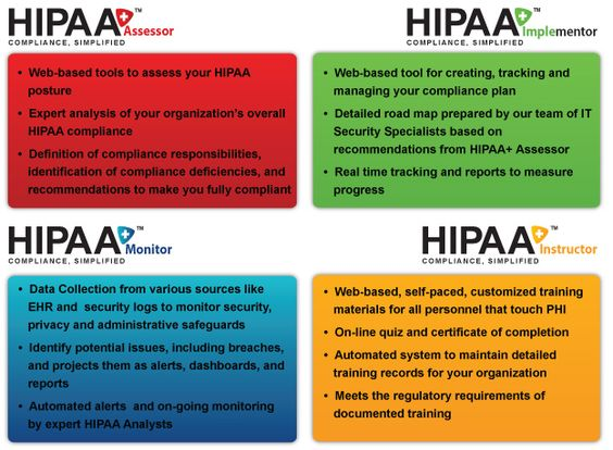 hippa violations