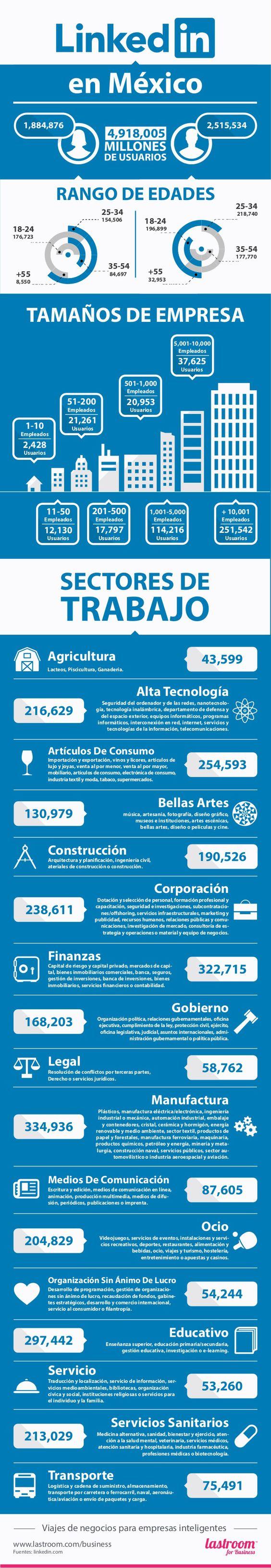 Linkedin en México #infografia