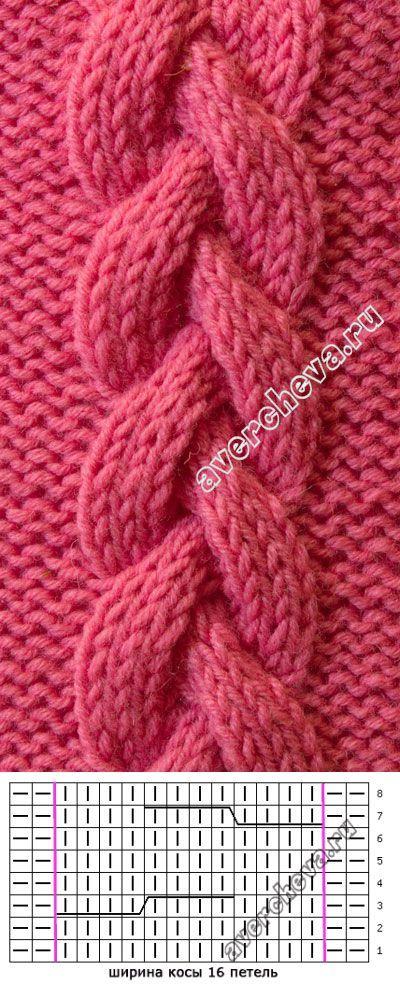 Вязание спицами. коса из 9 петель