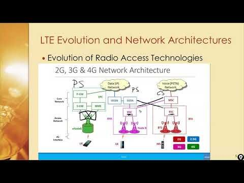 Youtube Network Architecture Lte Technology