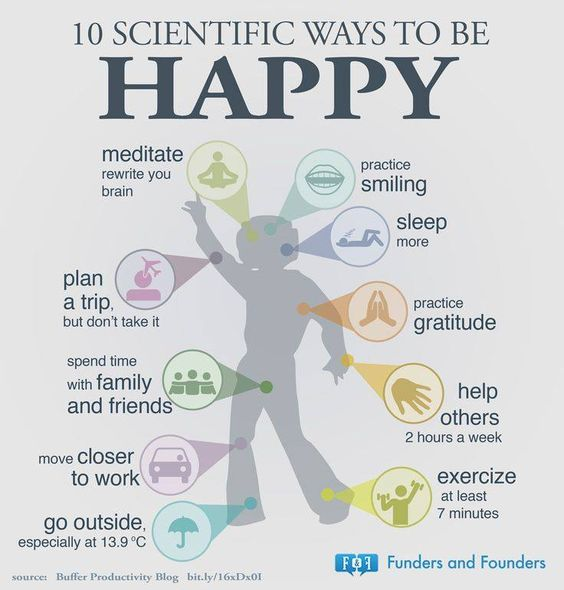Self Care Strategies.  Scientific ways to be happy.    https://www.facebook.com/#!/LivesLearning Twitter: @sapelskog http://lifeslearning.org