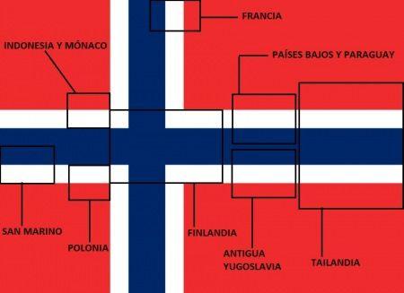 ¿Cuántas banderas ves?