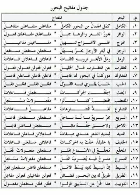 Pin By Zee On اللغة العربية Learn Arabic Language Learning Arabic Learn Arabic Alphabet