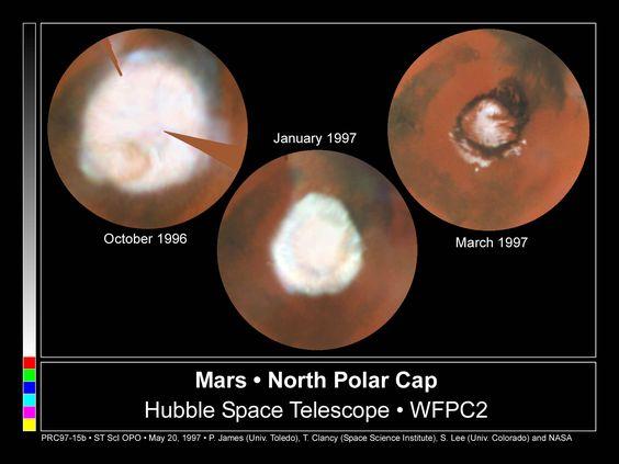 Mars polar activity