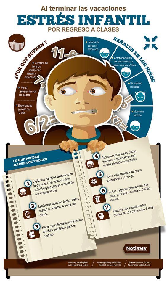 Estrés infantil por el regresos a las clases #infografia #infographic #education