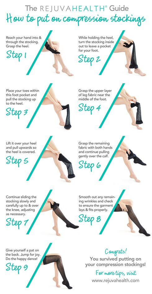 Image result for how to wear compression stockings