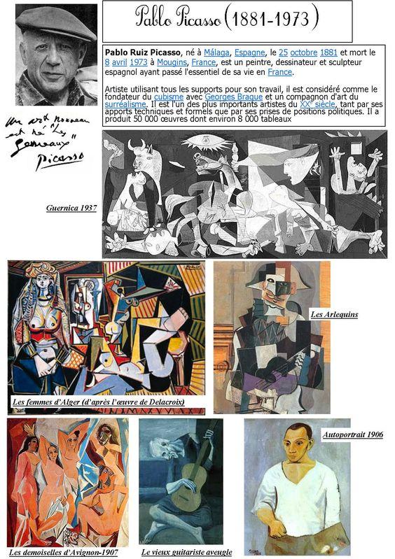 histoire de l'art /Picasso et cubisme  BLOG GS CP CE1 CE2 de Monsieur Mathieu