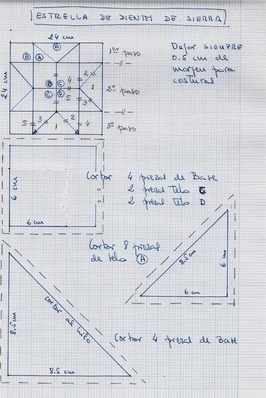 Mi colcha de patchwork con los patrones foro - Patchwork en casa patrones gratis ...